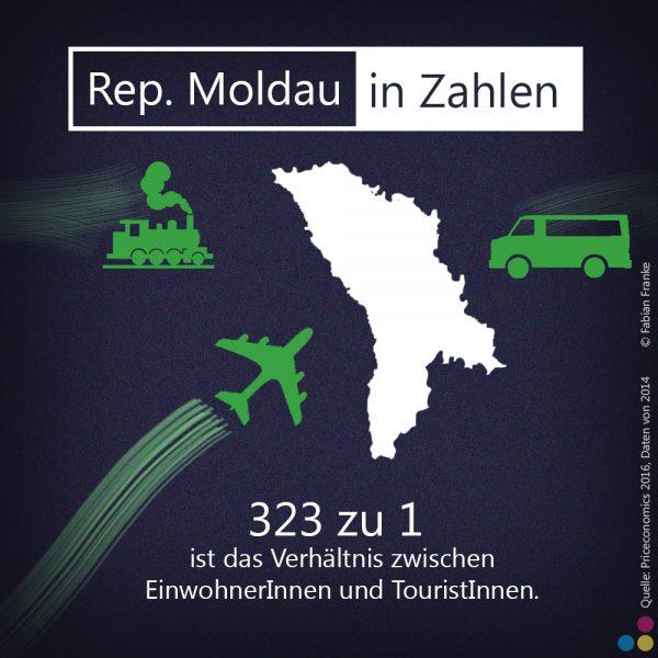 Fabian Franke Journalist ReporterReisen Reportageschule Moldau Reportage Grafiken (12)