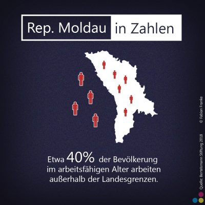 Fabian Franke Journalist ReporterReisen Reportageschule Moldau Reportage Grafiken (2)