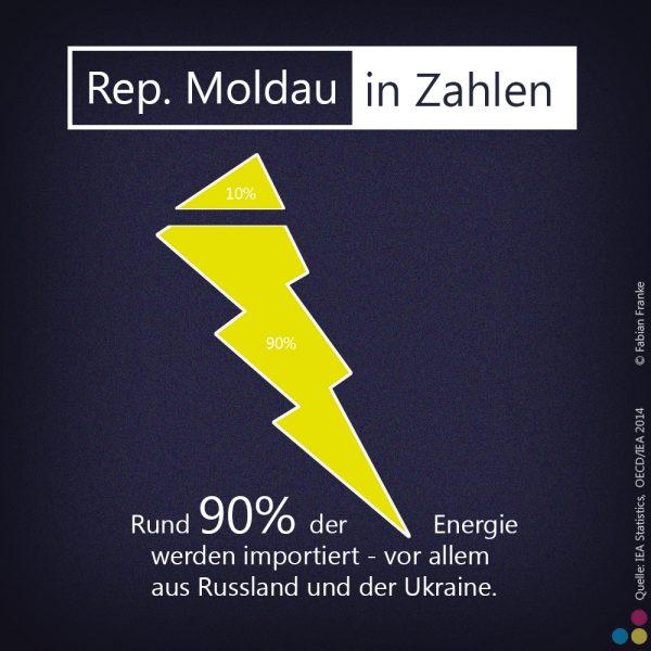 Fabian Franke Journalist ReporterReisen Reportageschule Moldau Reportage Grafiken (8)