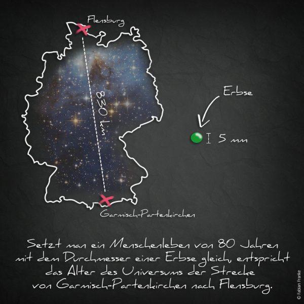 20180821 Grafiken zur Demut 3 Leben vs Universum